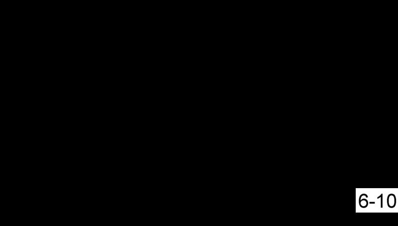q10 och selen